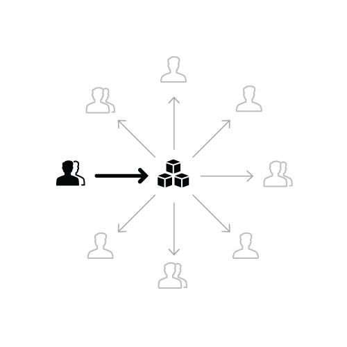在孤立模型中, 一个团队提供了一个系统。图片提供者:Nathan Curtis