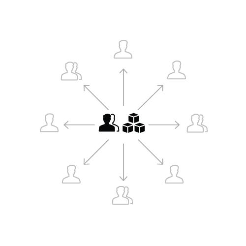 一个单一的中央设计团队生产并支持其他人使用的系统。图片来源:Nathan Curtis