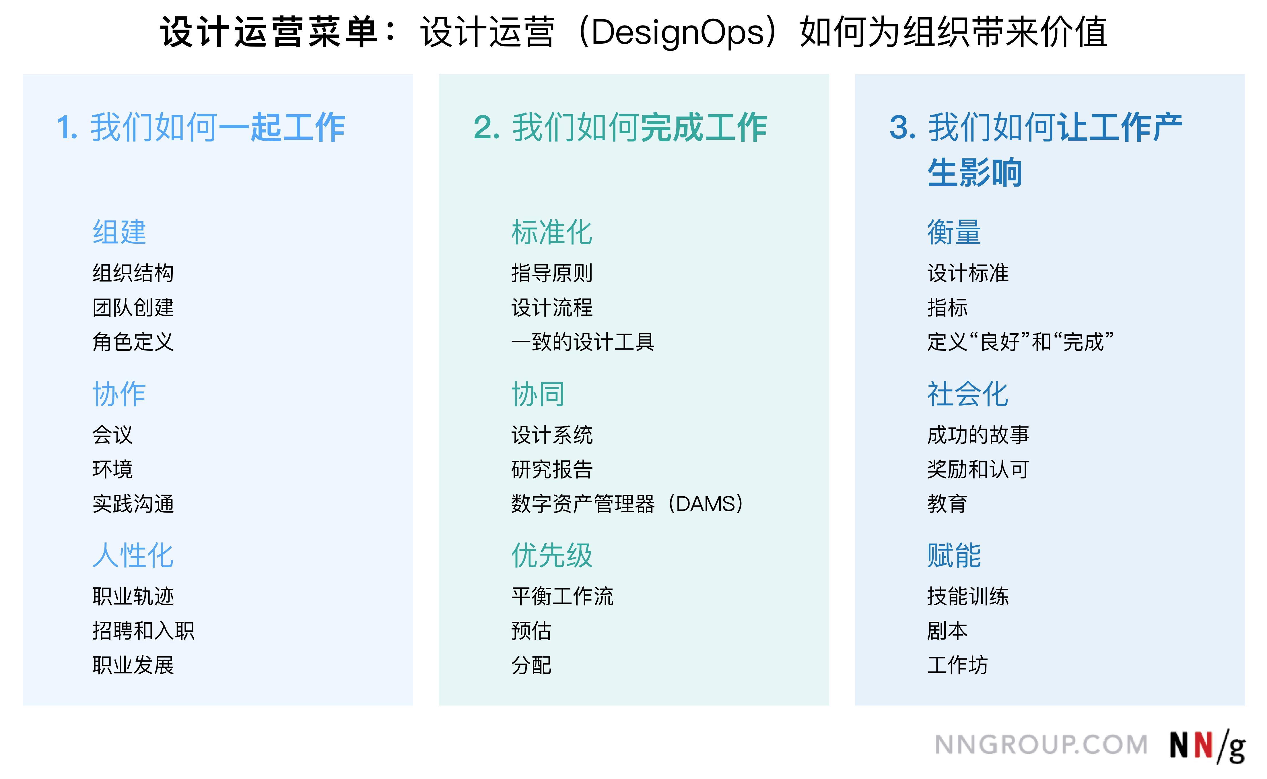 DesignOpsMenu@2x