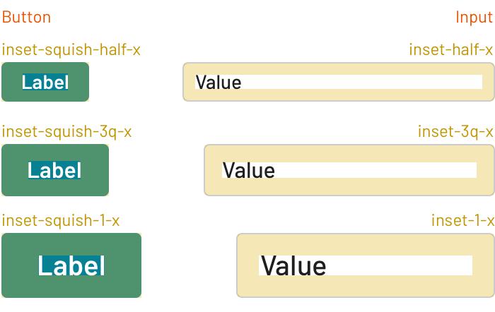 使用 space tokens 的 Button 和 Input