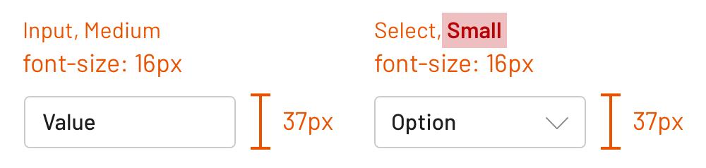 相同视觉尺寸的组件拥有不同的尺寸名称