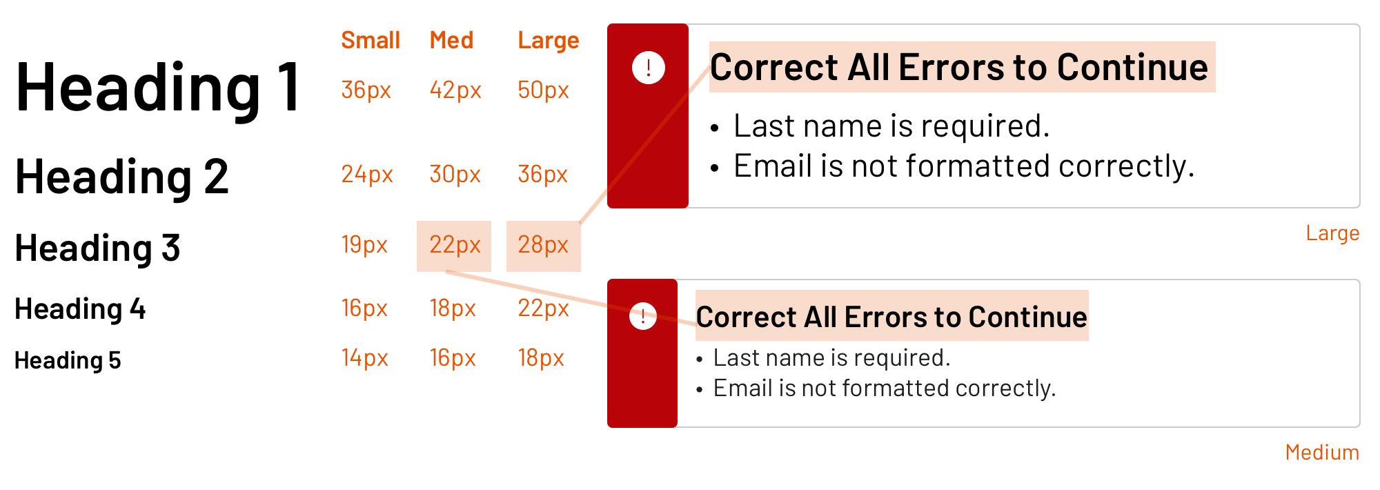 针对每个组件大小设置标题级别